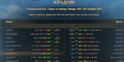 Оленеметр для world of tanks 0.8.6 от jove